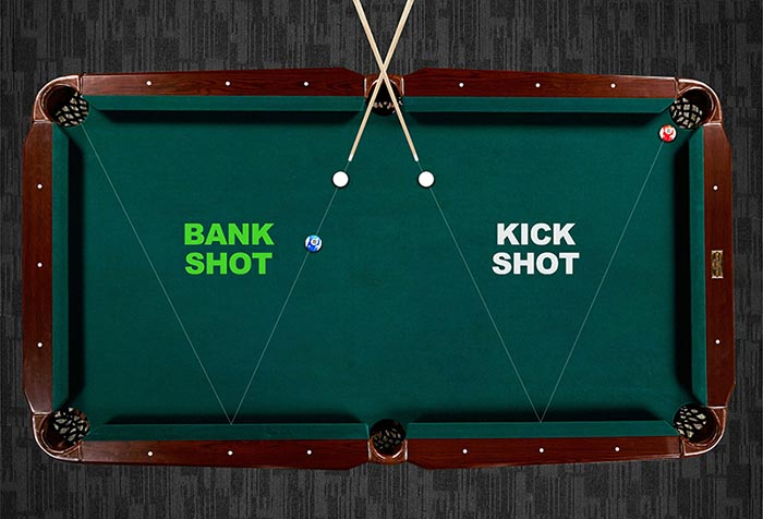 HOW TO USE THE DOTS ON A POOL TABLE